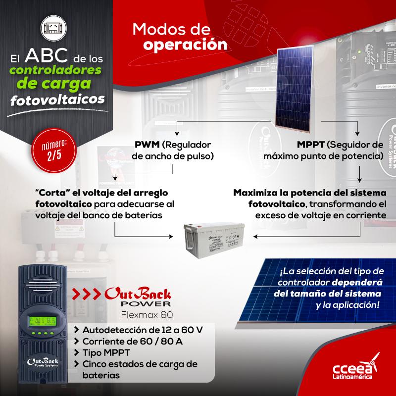El ABC de los Controladores de Carga Fotovoltaicoso