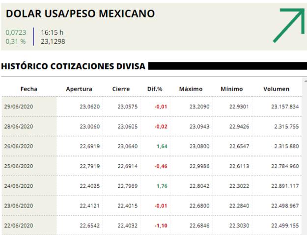 """Efectos directos e indirectos del """"coronavirus"""" sobre el comercio de sistemas fotovoltaicos en México: entorno actual"""