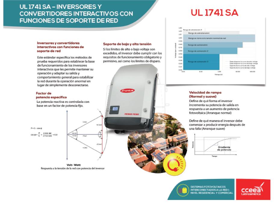 """Efectos directos e indirectos del """"coronavirus"""" sobre el comercio de sistemas fotovoltaicos en México: 3 """"perspectivas"""" a corto plazo"""